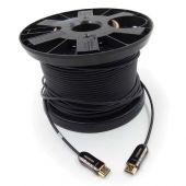 HDMI кабель In-Akustik Exzellenz HDMI 2.0 OPTICAL FIBER CABLE 30.0 m